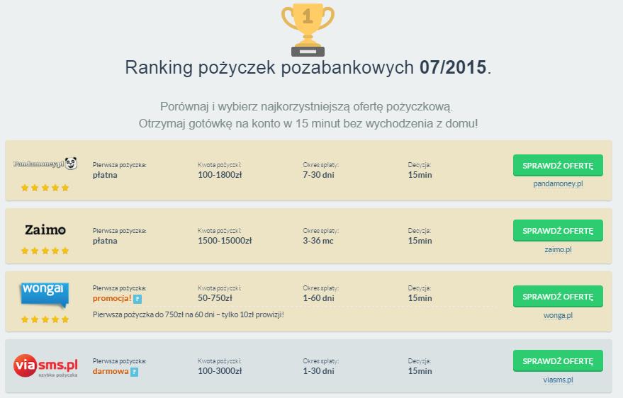 Ranking Pożyczek 2015 - Google Chrome 2015-07-28 13.17.18